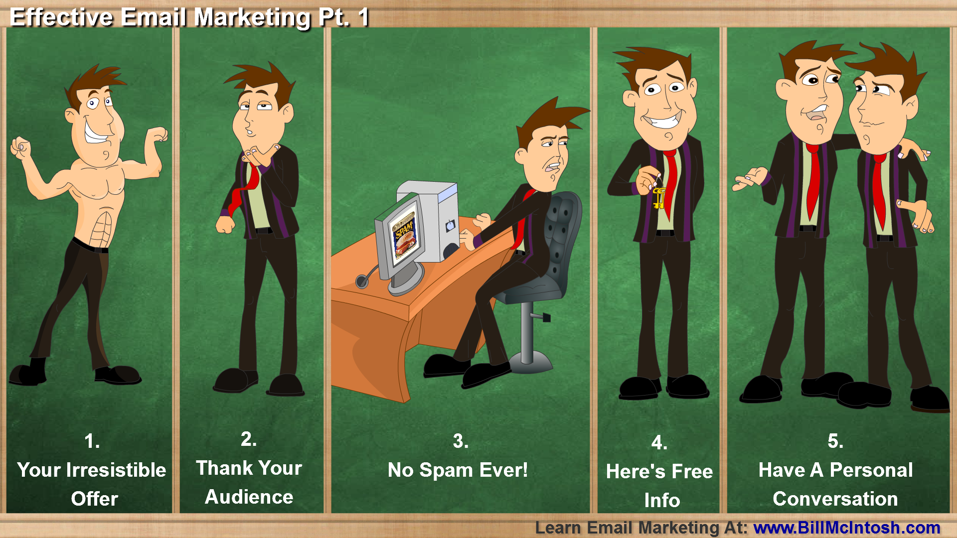 Effective E-mail Marketing Image Part 1
