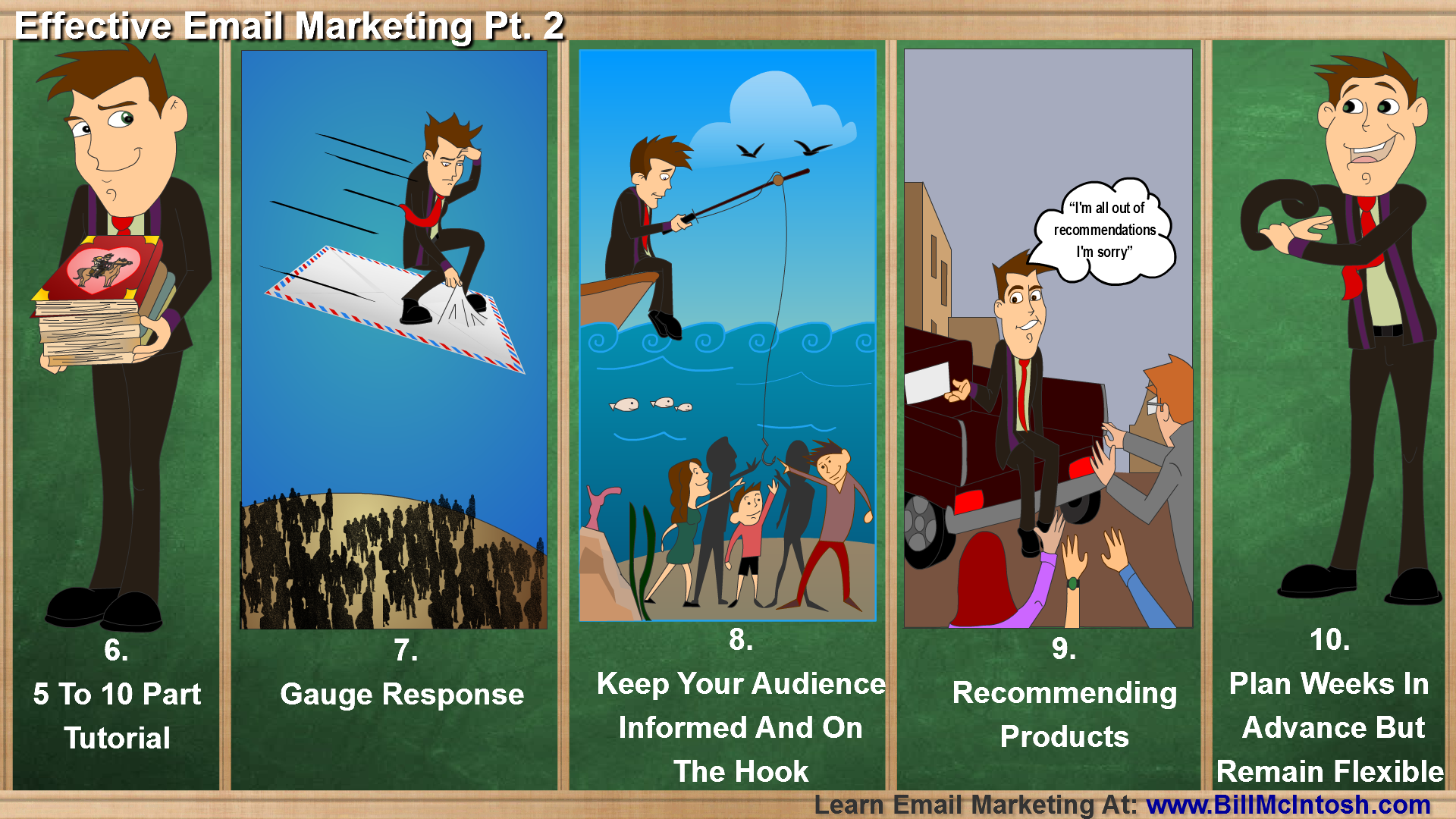 Effective E-mail Marketing Image Part 2