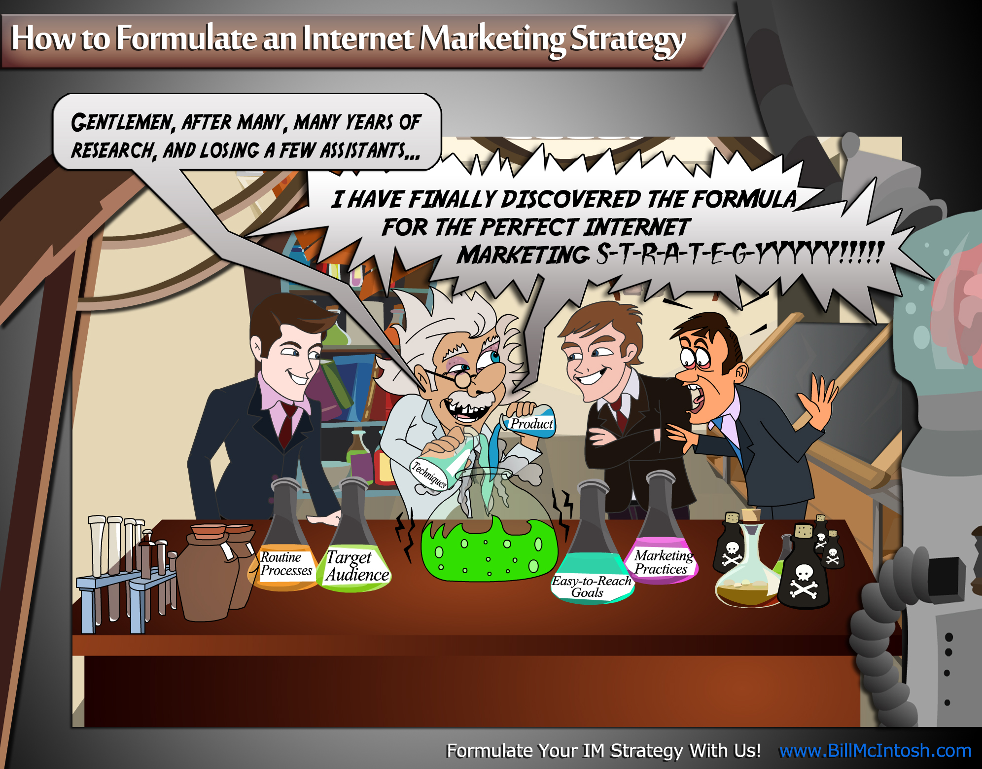 How To Forumulate an Internet Marketing Strategy
