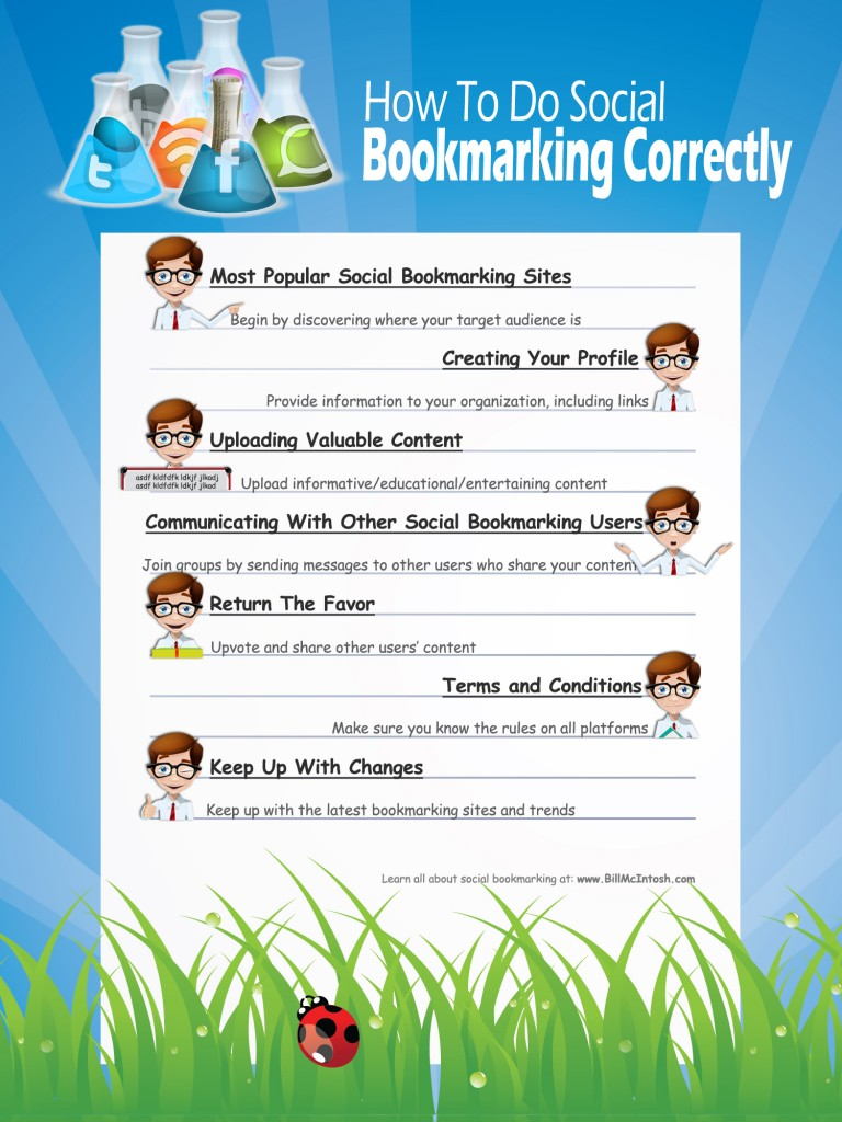 Social Bookmarking info