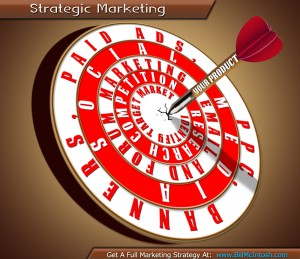 Stratigic Marketing